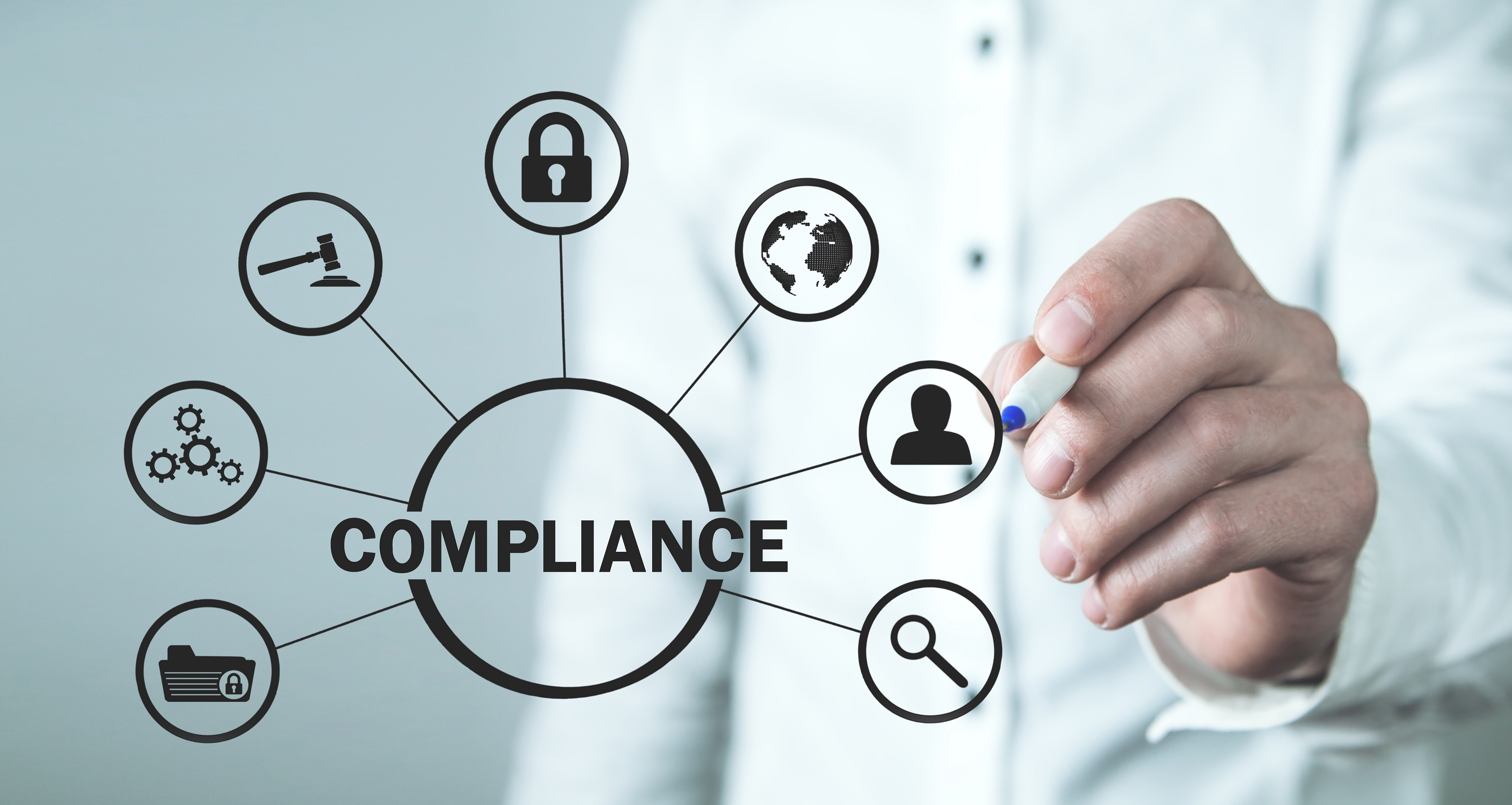 Compliance resources for credit unions from redboard